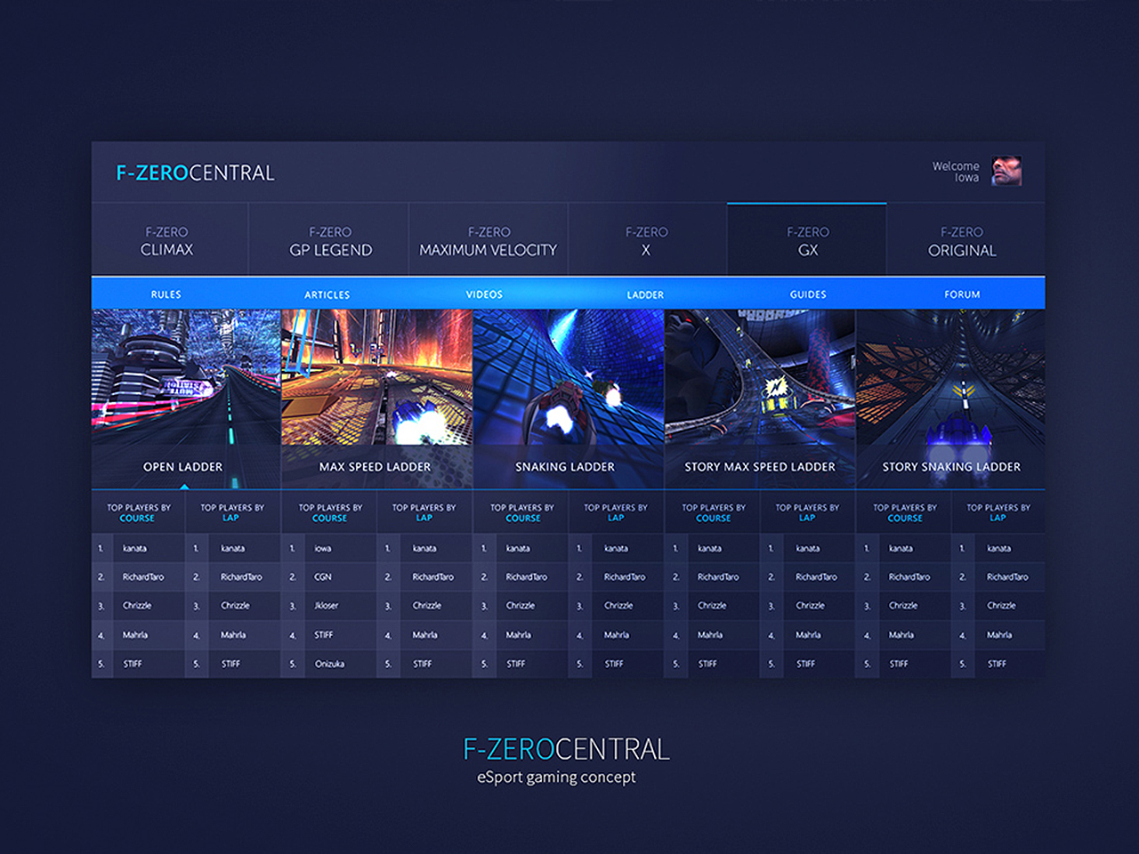 UI design, UX, graafinen suunnittelu